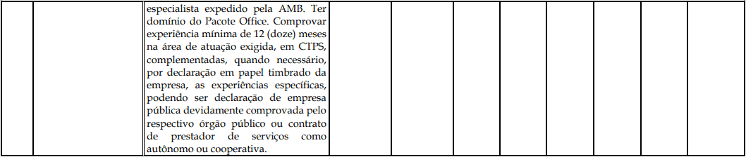 cargos 1 199 - Processo Seletivo Fundação Inova Capixaba - ES