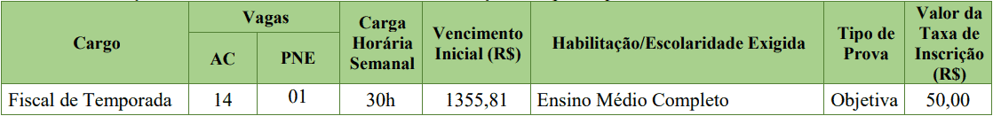 cargos 1 200 - Processo Seletivo Prefeitura de Porto Belo (SC)
