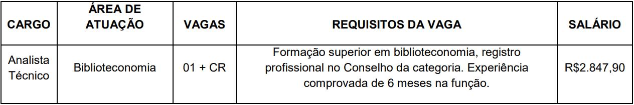 cargos 1 207 - Processo Seletivo Sescoop-RS