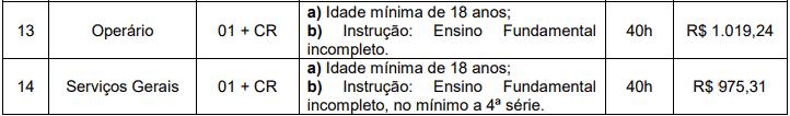 cargos 1 21 - Concurso Prefeitura de Nova Esperança do Sul RS: Provas dia 20/12