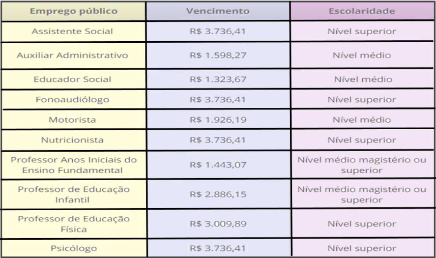 cargos 1 215 - Processo Seletivo Prefeitura de Palmeira - PR: Saiu Edital