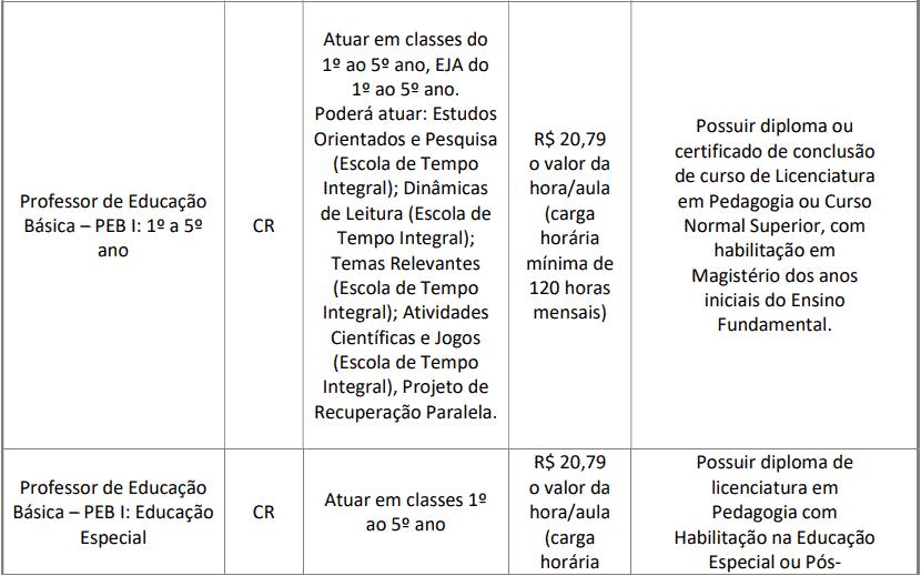 cargos 1 222 - Processo Seletivo Prefeitura de Itatiba - SP