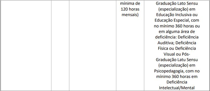 cargos 1 223 - Processo Seletivo Prefeitura de Itatiba - SP