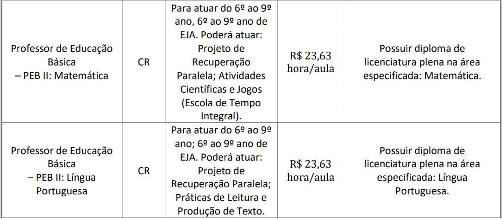 cargos 1 228 - Processo Seletivo Prefeitura de Itatiba - SP