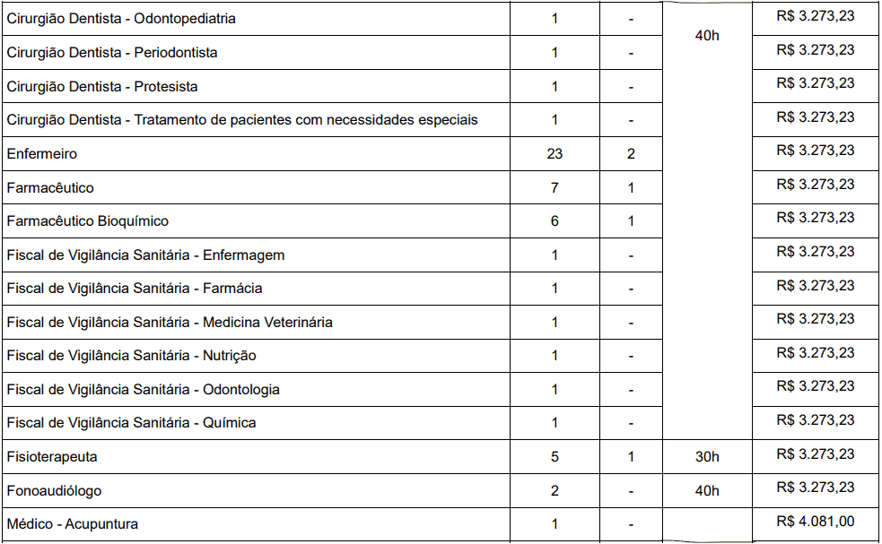 cargos 1 235 - Concurso Prefeitura de Macaíba - RN: Inscrições abertas
