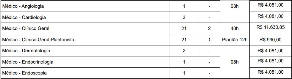 cargos 1 236 - Concurso Prefeitura de Macaíba - RN: Inscrições abertas