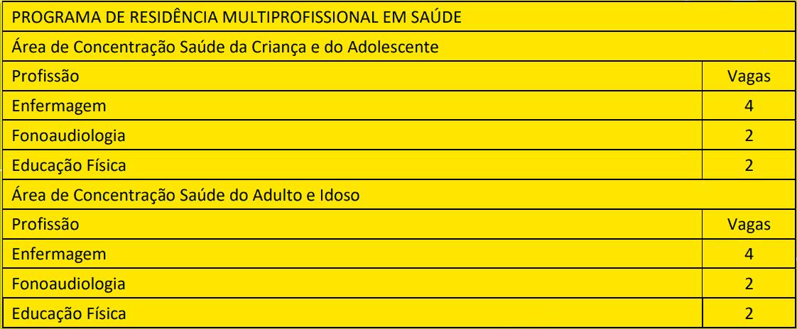 cargos 1 240 - Processo Seletivo Residência Multiprofissional Unicamp: Provas em janeiro