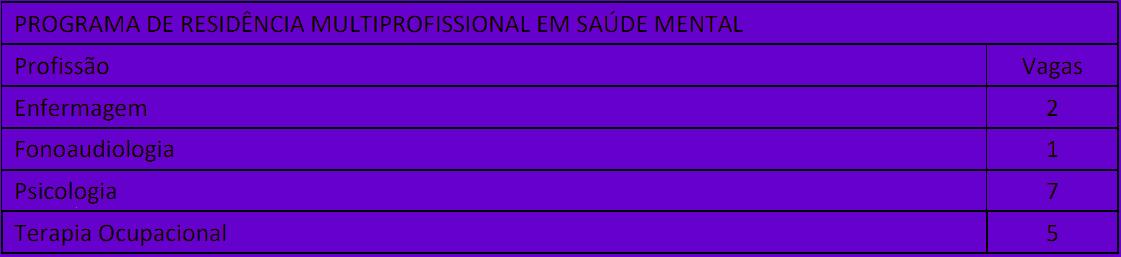cargos 1 241 - Processo Seletivo Residência Multiprofissional Unicamp: Provas em janeiro