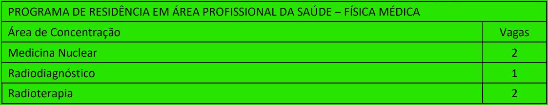 cargos 1 242 - Processo Seletivo Residência Multiprofissional Unicamp: Provas em janeiro