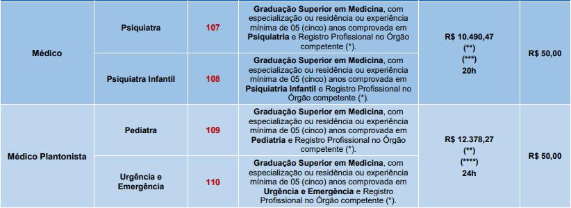 cargos 1 248 - Processo Seletivo Prefeitura de Santana de Parnaíba - SP