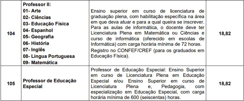 cargos 1 250 - Processo Seletivo Prefeitura de Catanduva (SP)- Educação: Provas dia 10/01/21