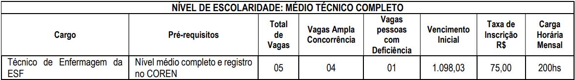 cargos 1 262 - Concurso Prefeitura de Ouro Fino MG: Inscrições encerradas