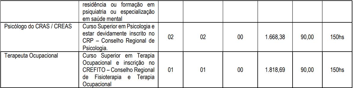 cargos 1 264 - Concurso Prefeitura de Ouro Fino MG: Inscrições encerradas
