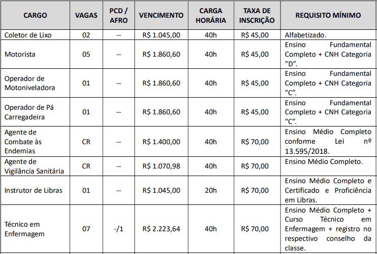 cargos 1 265 - Concurso Prefeitura Tamboara-PR 2020/2021: Inscrições encerradas