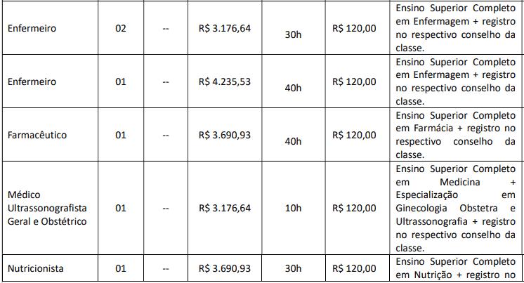 cargos 1 266 - Concurso Prefeitura Tamboara-PR 2020/2021: Inscrições encerradas