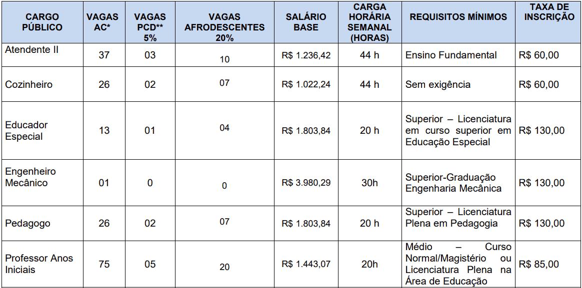 cargos 1 286 - Concurso Santana do Livramento - RS: Provas dia 10/01/21