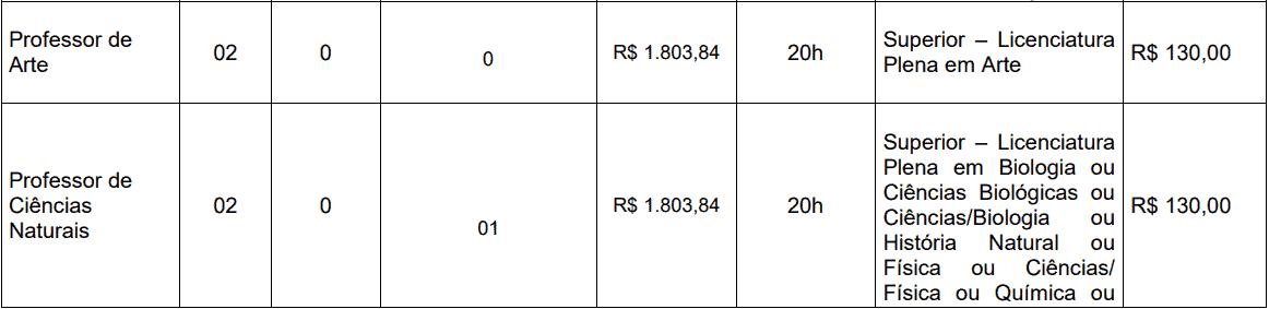 cargos 1 287 - Concurso Santana do Livramento - RS: Provas dia 10/01/21