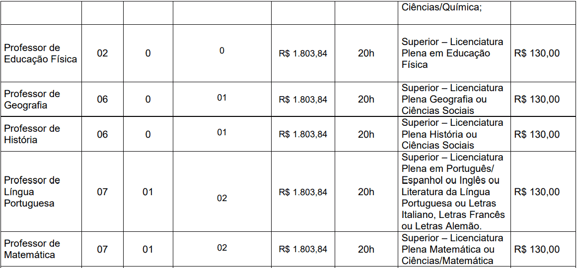 cargos 1 288 - Concurso Santana do Livramento - RS: Provas dia 10/01/21
