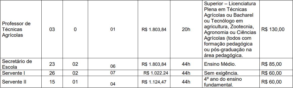 cargos 1 289 - Concurso Santana do Livramento - RS: Provas dia 10/01/21