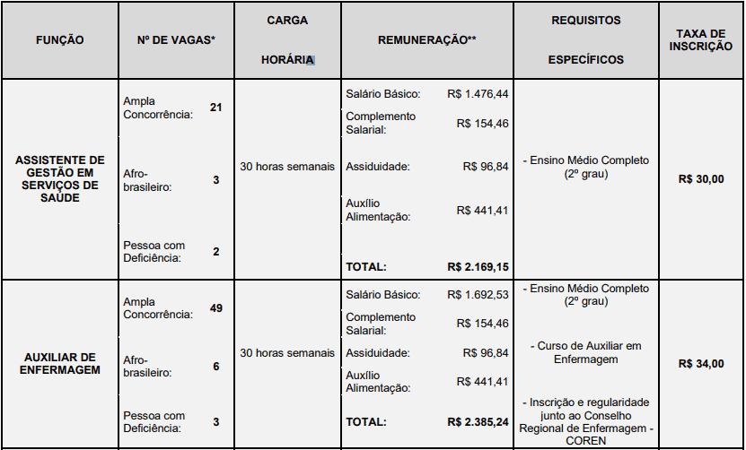 cargos 1 294 - Processo Seletivo Prefeitura de Londrina-PR