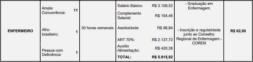 cargos 1 295 - Processo Seletivo Prefeitura de Londrina-PR