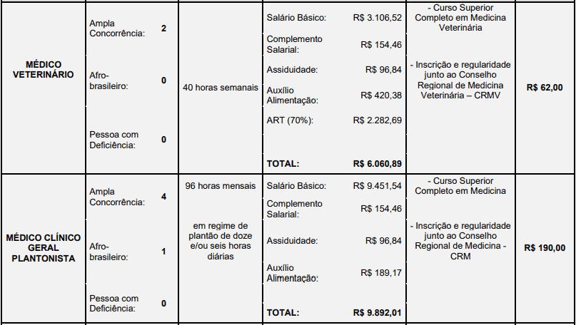 cargos 1 296 - Processo Seletivo Prefeitura de Londrina-PR