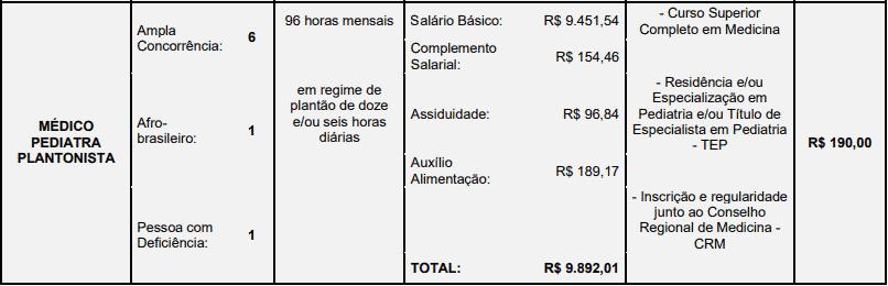 cargos 1 297 - Processo Seletivo Prefeitura de Londrina-PR