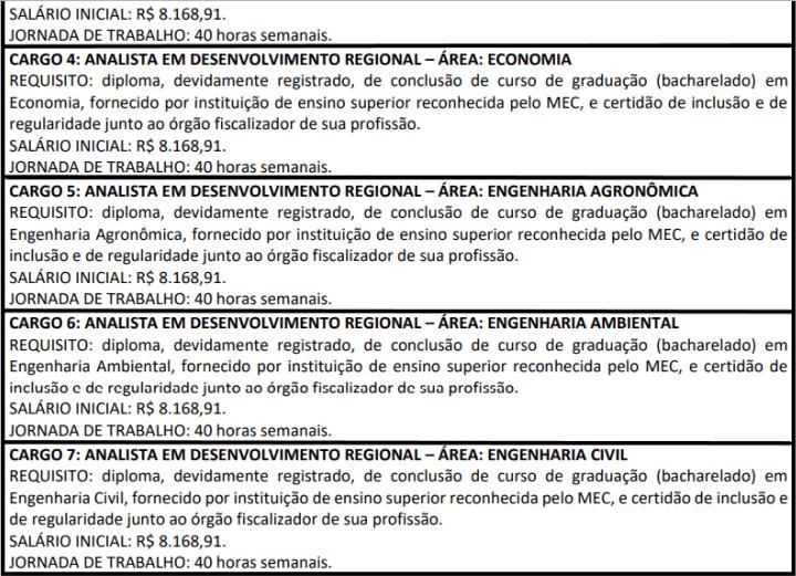 cargos 1 300 - Concurso Codevasf com 91 vagas: Provas previstas para dia 31/01/21