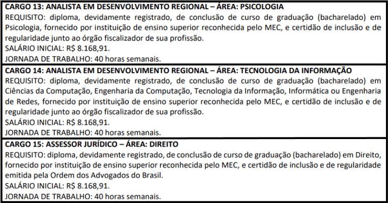 cargos 1 303 - Concurso Codevasf com 91 vagas: Provas previstas para dia 31/01/21