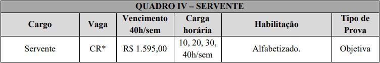 cargos 1 33 - Processo Seletivo Prefeitura Municipal de São João do Oeste: Inscrições abertas