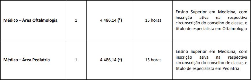 cargos 1 37 - Concurso Prefeitura de Marília SP - Saúde: Provas dia 28/02/21