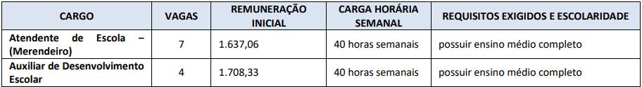 cargos 1 38 - Concurso Prefeitura de Marília SP - Educação: Provas dia 21/02/21