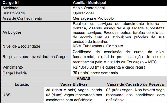 cargos 1 42 - Concurso Ananindeua PA: Provas remarcadas