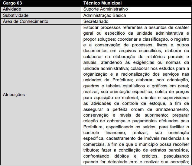 cargos 1 45 - Concurso Ananindeua PA: Provas remarcadas