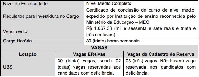 cargos 1 46 - Concurso Ananindeua PA: Provas remarcadas