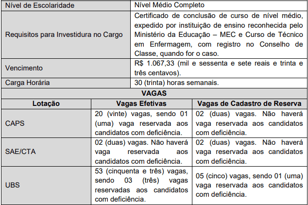 cargos 1 48 - Concurso Ananindeua PA: Provas remarcadas