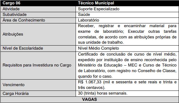 cargos 1 50 - Concurso Ananindeua PA: Provas remarcadas