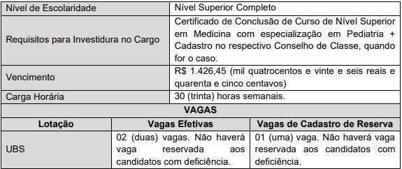 cargos 1 57 - Concurso Ananindeua PA: Provas remarcadas