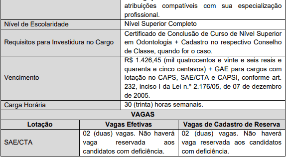 cargos 1 62 - Concurso Ananindeua PA: Provas remarcadas