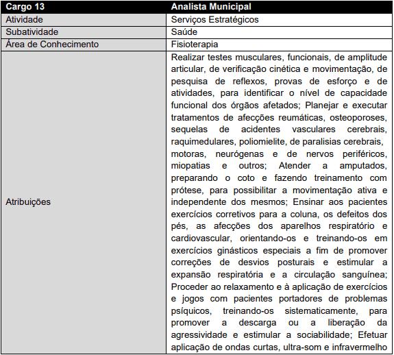 cargos 1 65 - Concurso Ananindeua PA: Provas remarcadas