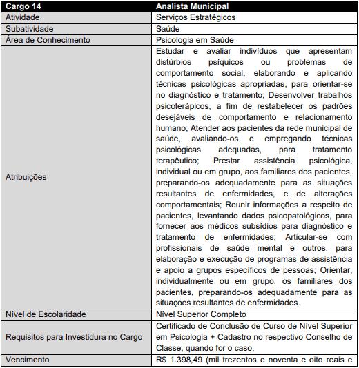 cargos 1 67 - Concurso Ananindeua PA: Provas remarcadas