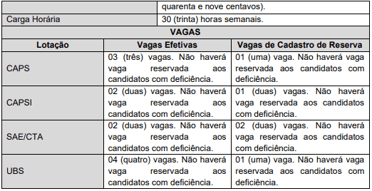 cargos 1 68 - Concurso Ananindeua PA: Provas remarcadas
