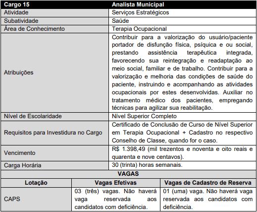 cargos 1 69 - Concurso Ananindeua PA: Provas remarcadas