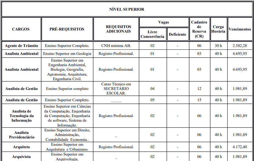 cargos 1 73 - Concurso Prefeitura de Crato - CE: Inscrições Abertas para 387 vagas!
