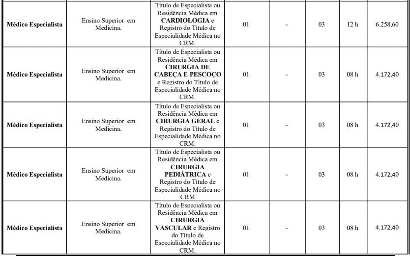 cargos 1 76 - Concurso Prefeitura de Crato - CE: Inscrições Abertas para 387 vagas!