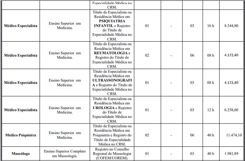cargos 1 79 - Concurso Prefeitura de Crato - CE: Inscrições Abertas para 387 vagas!