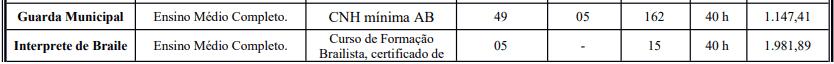cargos 1 84 - Concurso Prefeitura de Crato - CE: Inscrições Abertas para 387 vagas!
