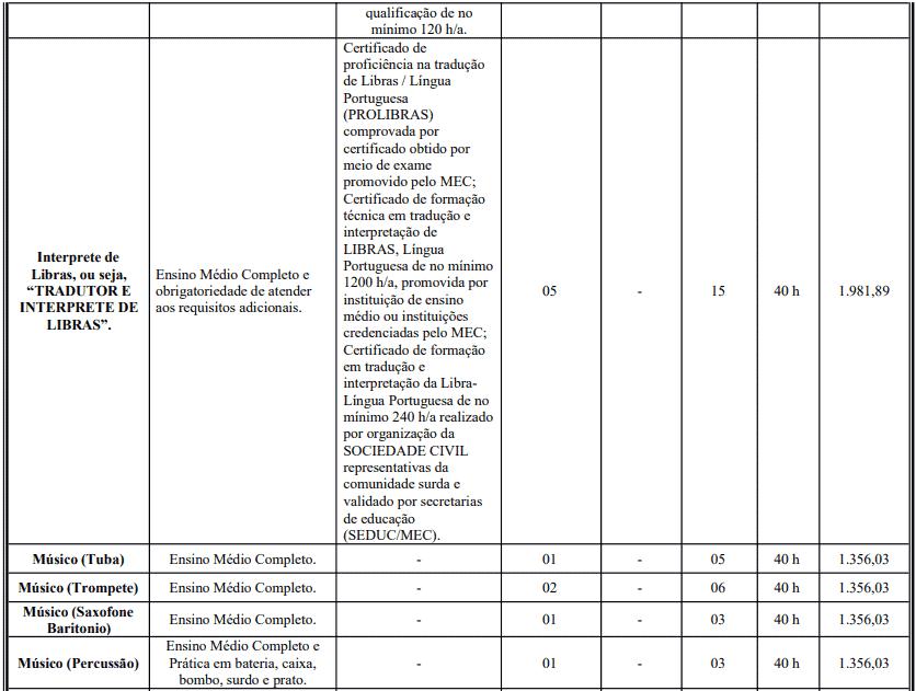 cargos 1 85 - Concurso Prefeitura de Crato - CE: Inscrições Abertas para 387 vagas!