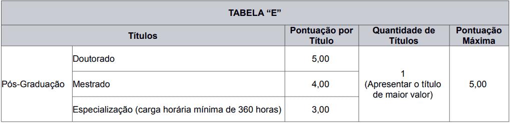 prova de titulos 1 14 - Processo Seletivo Caxias do Sul - RS: Provas dia 21 de fevereiro de 2021