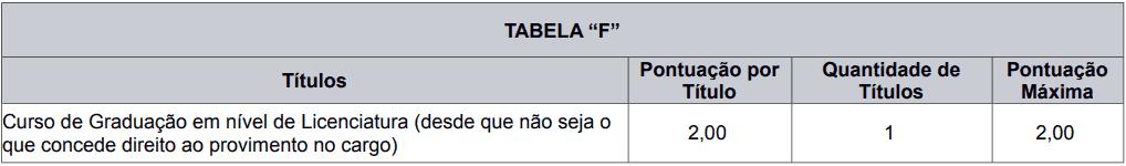 prova de titulos 1 15 - Processo Seletivo Caxias do Sul - RS: Provas dia 21 de fevereiro de 2021